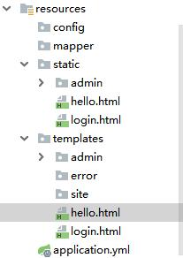 上手spring boot项目(一)之如何在controller类中返回到页面