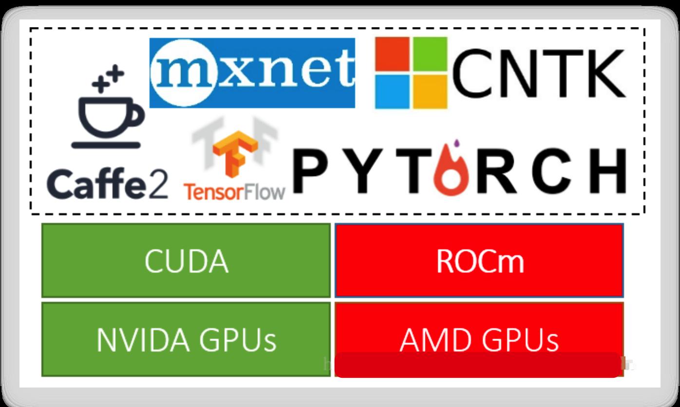 Mac安装Ubuntu18.04双系统经验以及感悟