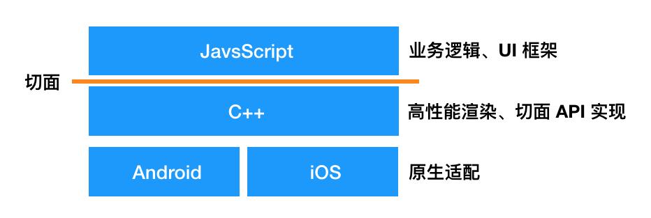高德APP全链路源码依赖分析工程