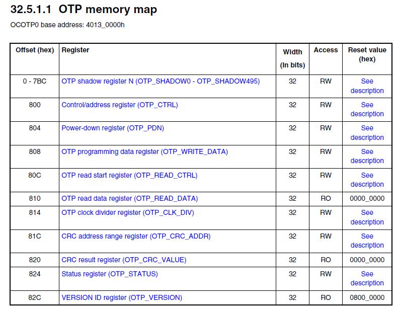痞子衡嵌入式:恩智浦i.MX RTxxx系列MCU启动那些事(4)- OTP及其烧写方法