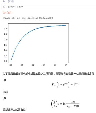 非线性函数的最小二乘拟合——兼论Jupyter notebook中使用公式 [原创]
