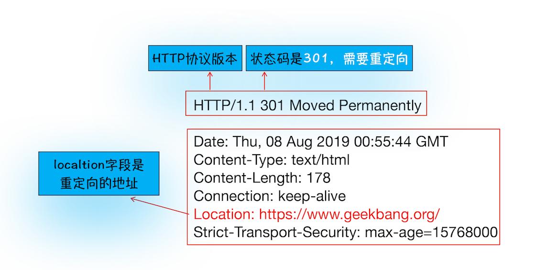 HTTP请求流程你了解了么?