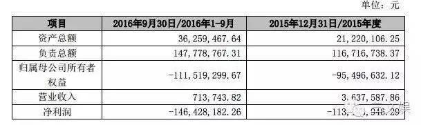"""17.2亿买3.2亿卖,中文在线为何""""甩卖""""晨之科?"""