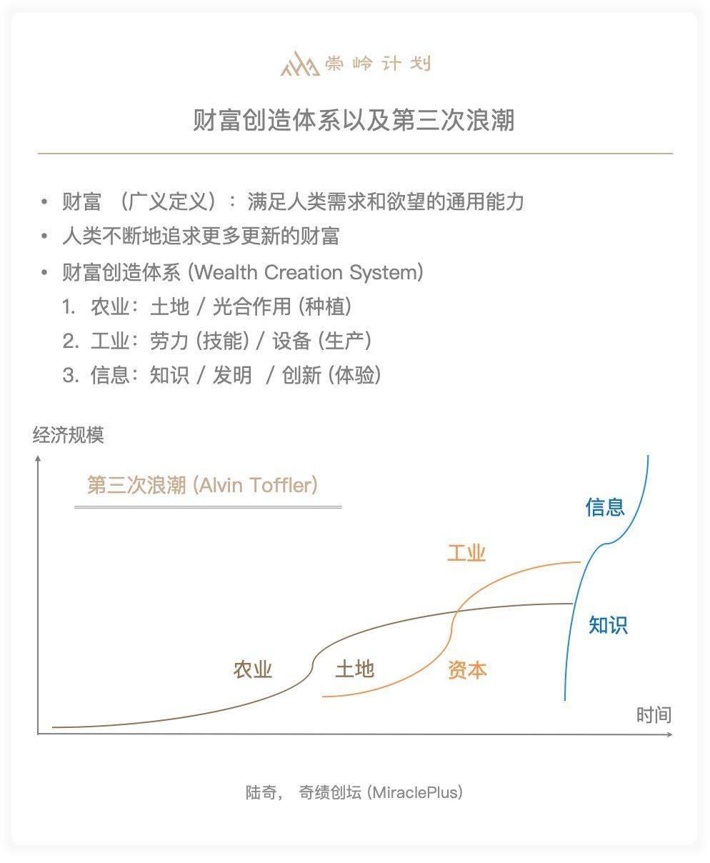 陆奇的benchmark:技术趋势与商业变革