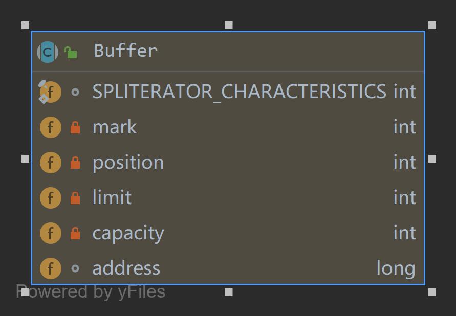 NIO-Buffer