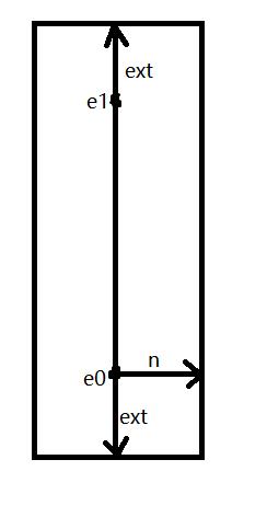 Unity3D 卡通描边之控制线条粗细