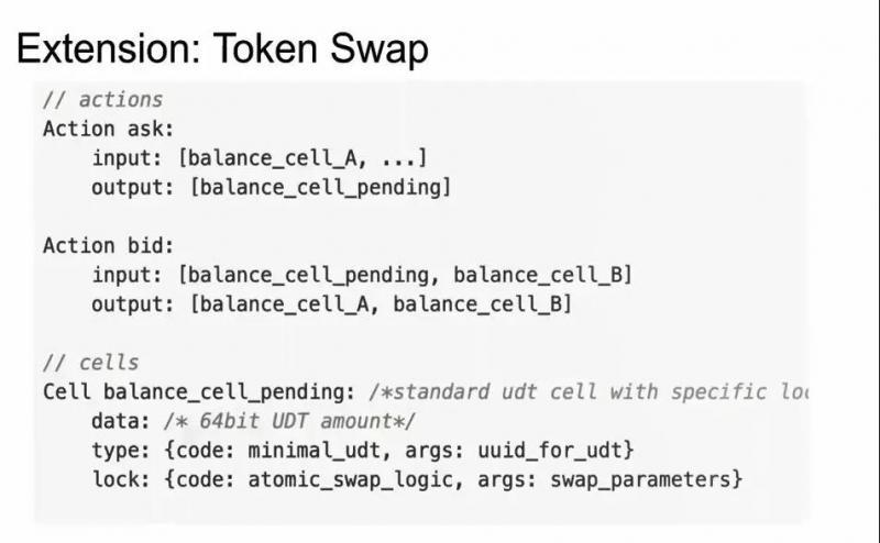 【CKB.DEV 茶话会】如何在 CKB 上实现用户自定义 Token