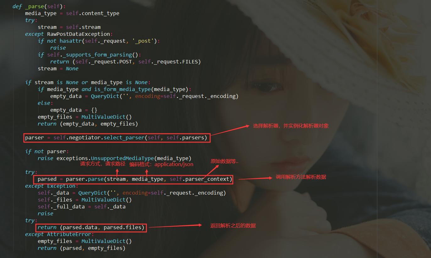 DRF Django REST framework 之 解析器(二)