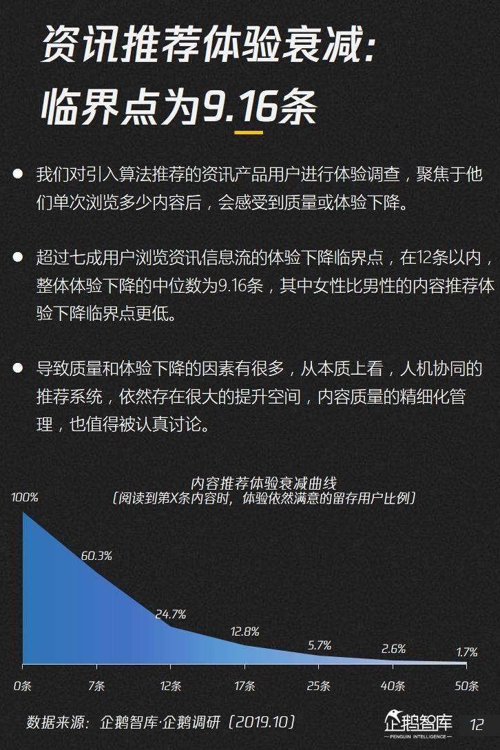 2019-2020内容产业趋势报告:红利不会消失,但会持续跃迁