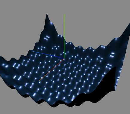 初探three.js几何体