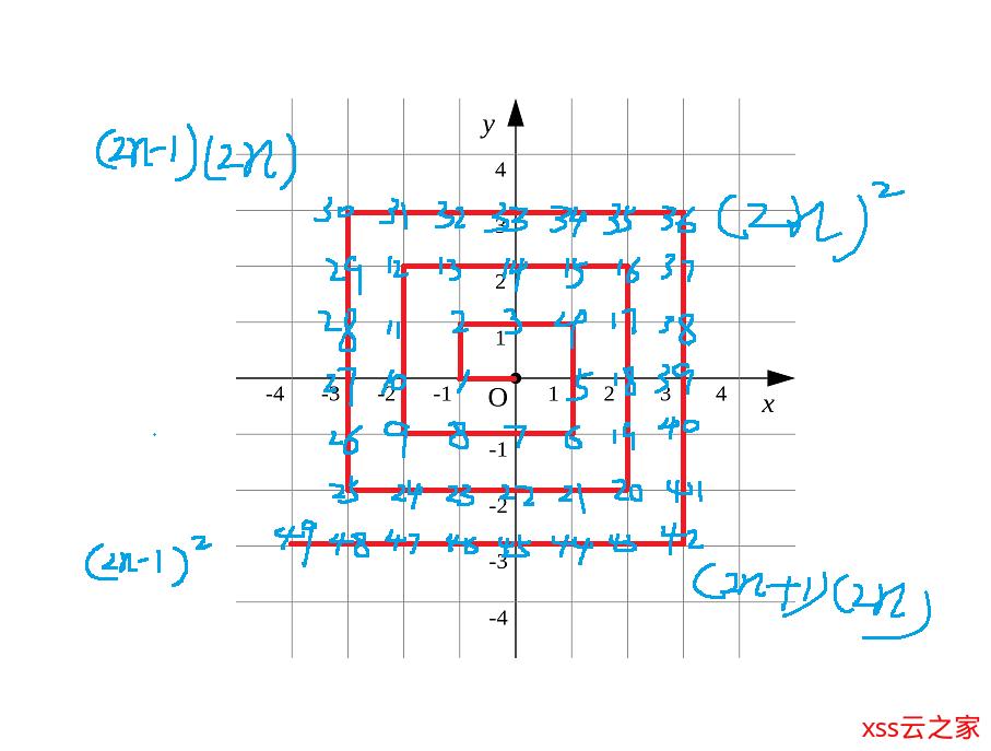 树状数组与线段树(三)