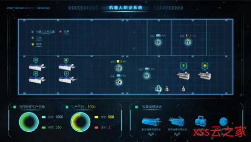 机器人制证系统大屏可视化