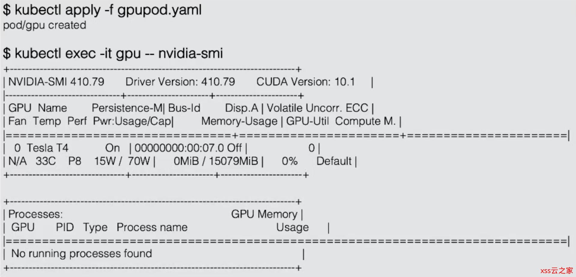 从零开始入门 K8s | GPU 管理和 Device Plugin 工作机制