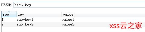 Redis系列(二):Redis的5种数据结构及其常用命令