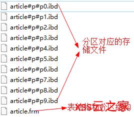 3万字总结,Mysql优化之精髓