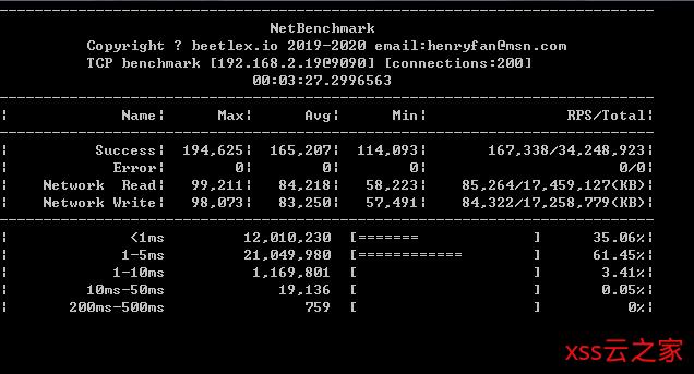 使用NetBenchmark压测TCP,HTTP和Websocket服务