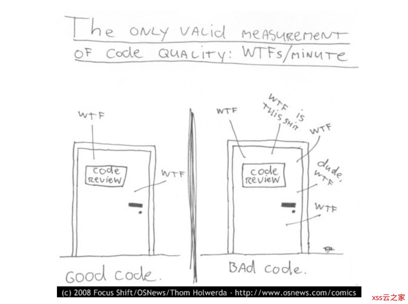 读《Clean Code 代码整洁之道》之感悟