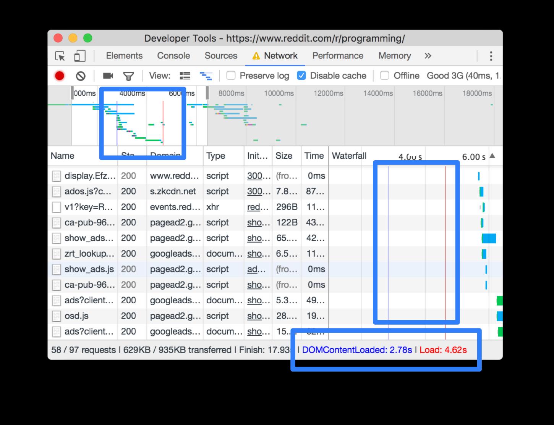 异步加载css 和 谷歌浏览器各实用小工具介绍