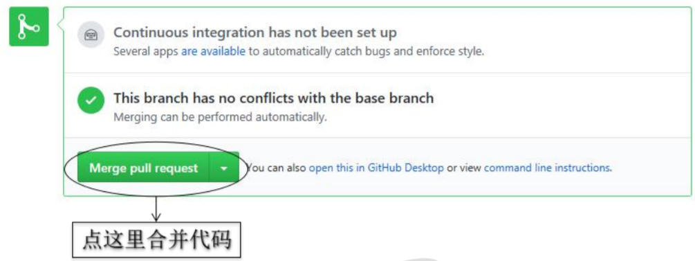 使用 Git和Github