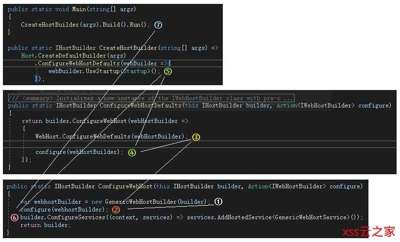 asp.net core 3.x 通用主机是如何承载asp.net core的-上