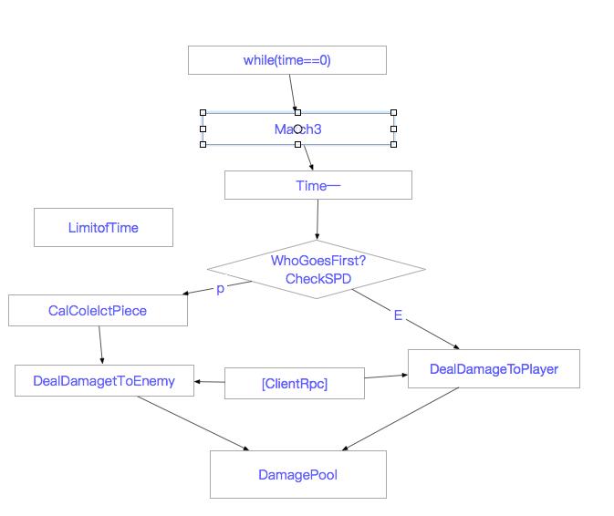 Match3 Module For Game(THDN)
