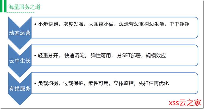 云原生时代 来看看十年前李彦宏、马化腾和马云对云计算的评价