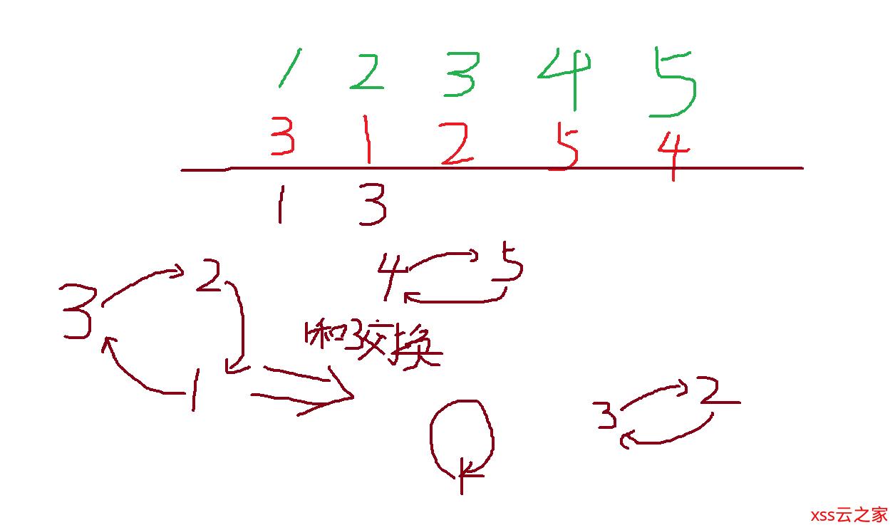 双指针,BFS与图论(一)