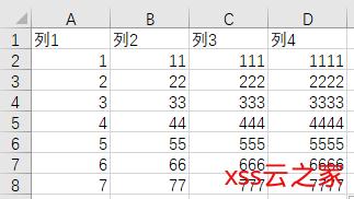 Python的Excel操作及数据可视化