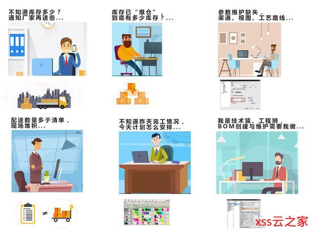 企业信息化,就是上信息管理系统?还有很多企业是这么理解的