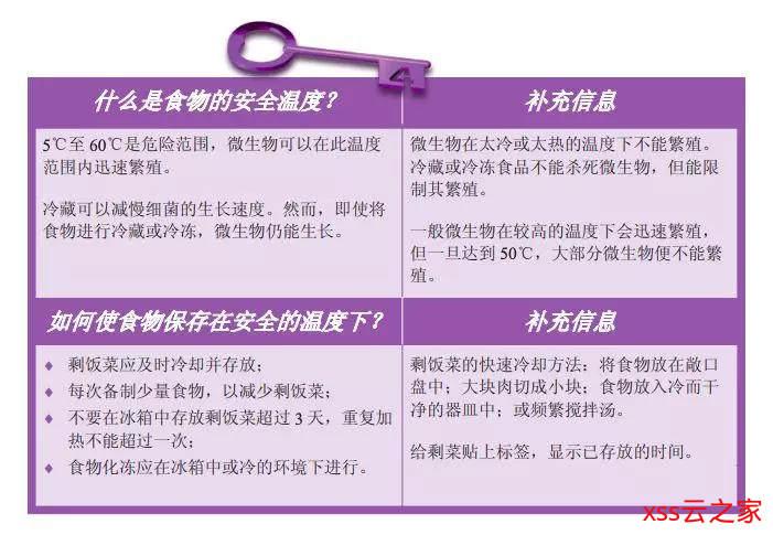 春节健康手册之饮食篇