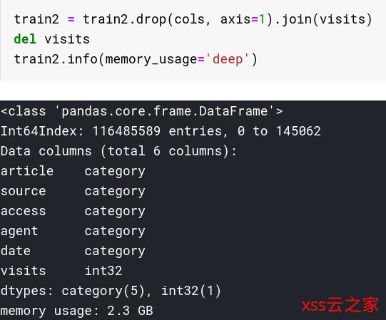 由Kaggle竞赛wiki文章流量预测引发的pandas内存优化过程分享