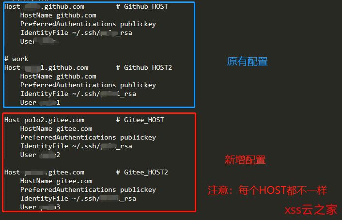 Git将一个项目同时从本地推送到GitHub和Gitee