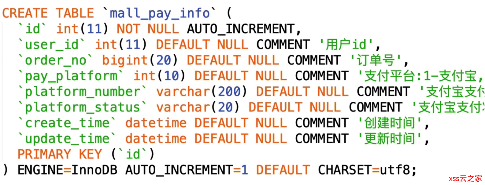 Java电商支付系统手把手实现(二) - 数据库表设计的最佳实践