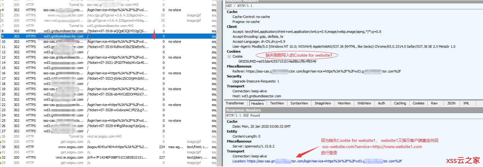 临近年关,修复ASPNETCore因浏览器内核版本引发的单点登陆故障