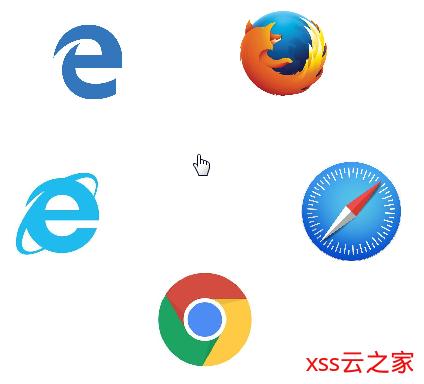 初探ASP.NET Core 3.x (3) - Web的运作流程和ASP.NET Core的运作结构