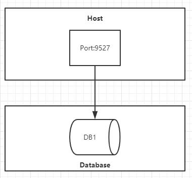 X-Admin&ABP框架开发-租户管理