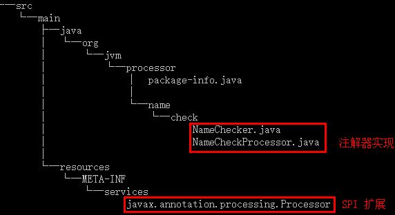 JVM系列六(自定义插入式注解器).