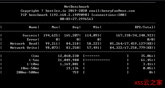 使用NetBenchmark压测TCP,HTTP和Websocket服务