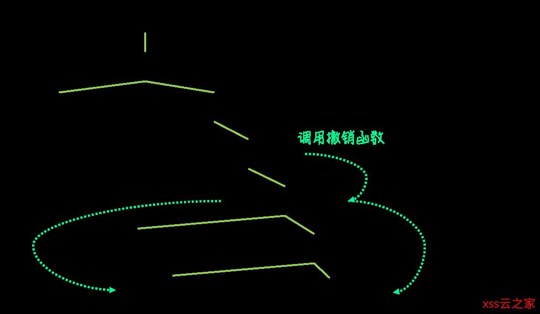Java程序员学习Go指南(终)