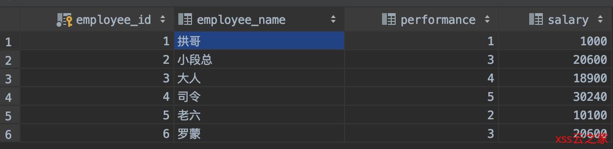 跨表查询经常有,何为跨表更新?