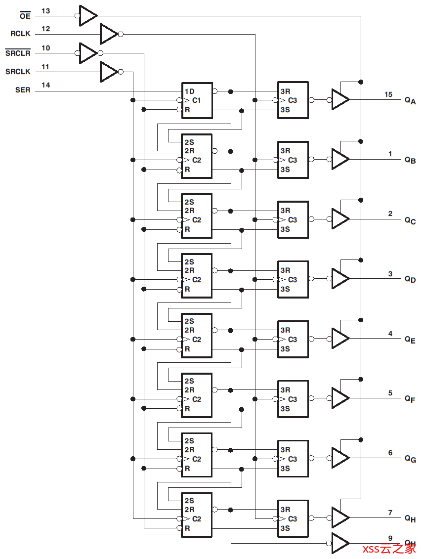 AVR单片机教程——矩阵键盘