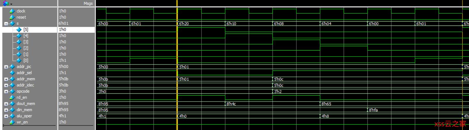 代码中理解CPU结构及工作原理
