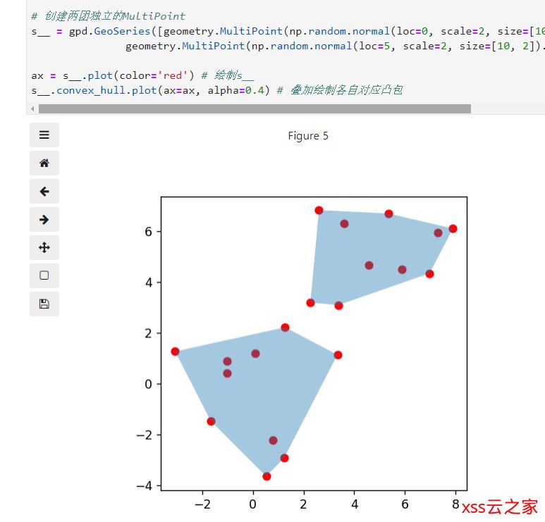 (数据科学学习手札74)基于geopandas的空间数据分析——数据结构篇