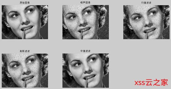 图像增强之空间域滤波