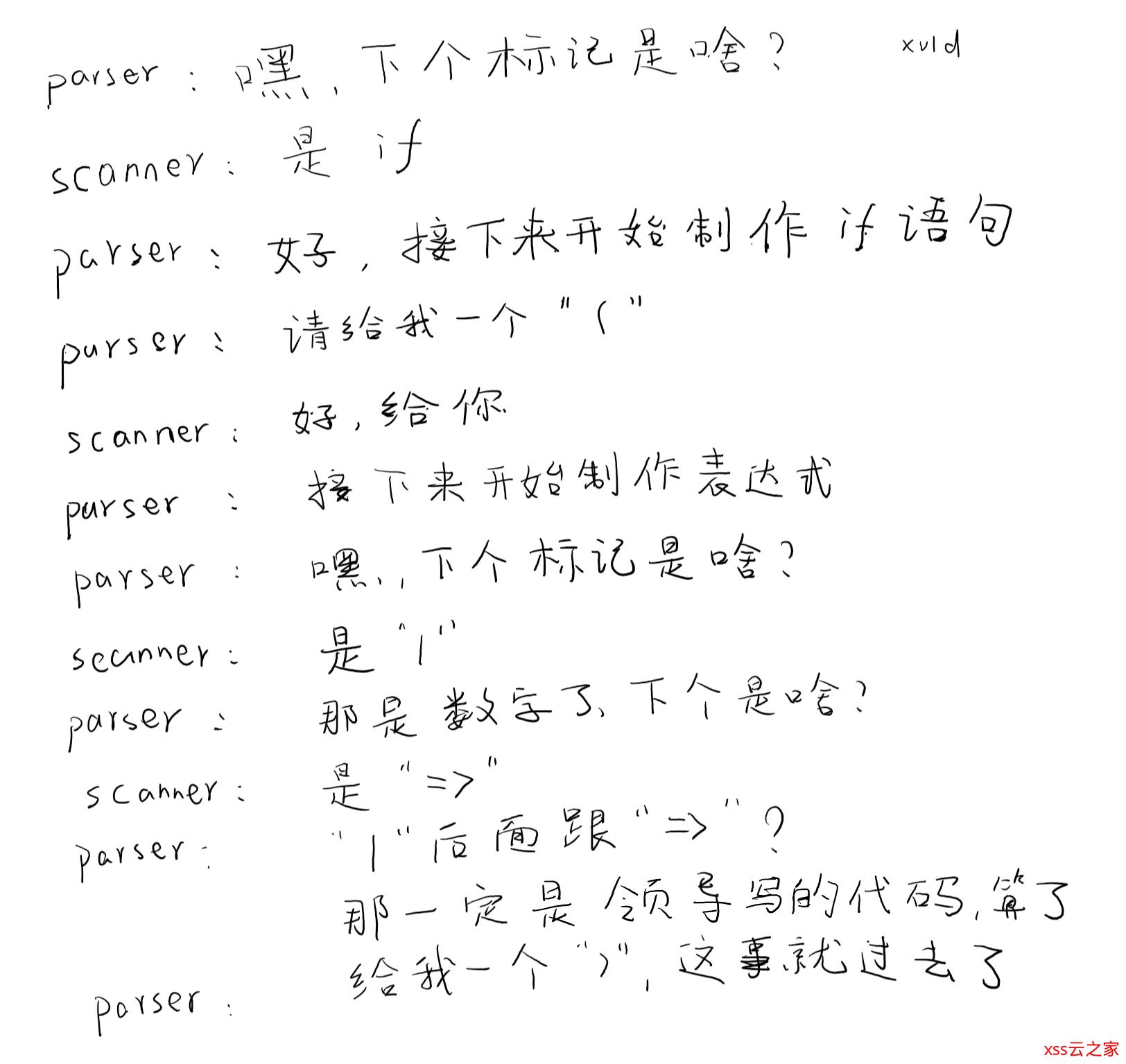 TS 原理详细解读(5)语法2-语法解析