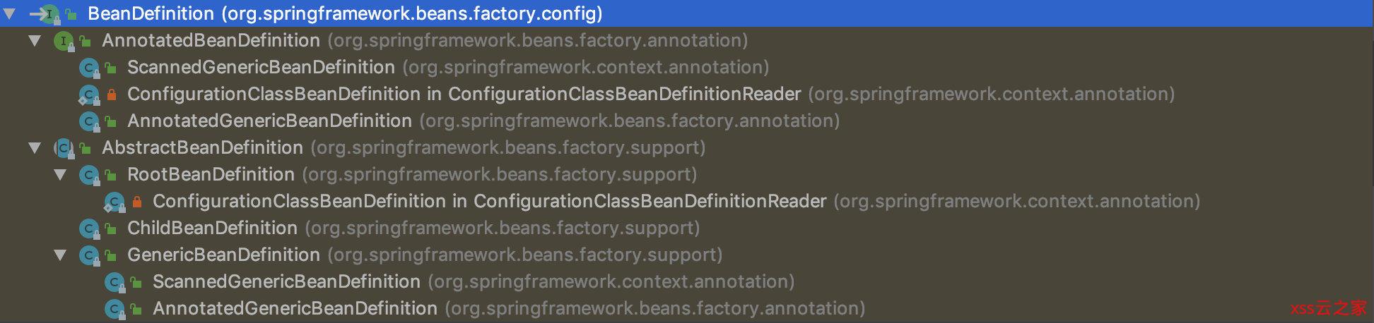 Spring(四)核心容器 - BeanDefinition 解析