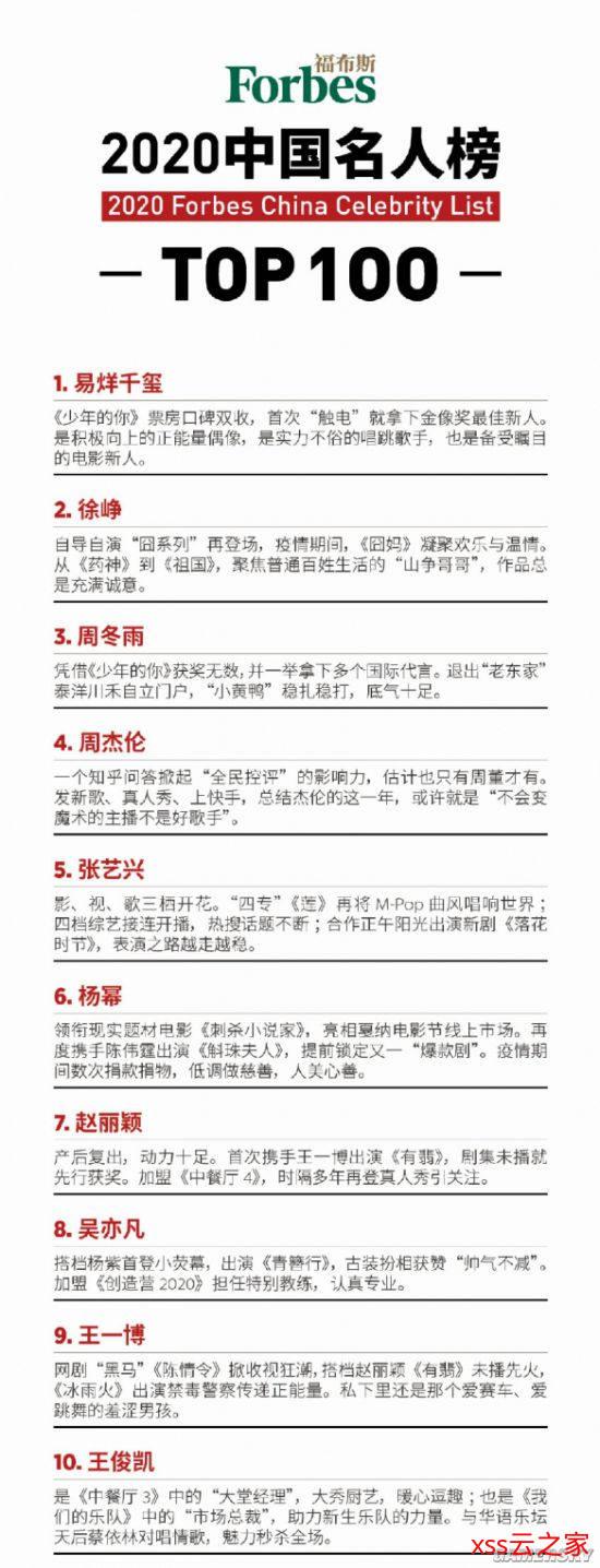 福布斯发布2020年中国名人榜TOP100 周杰伦排第四插图(11)