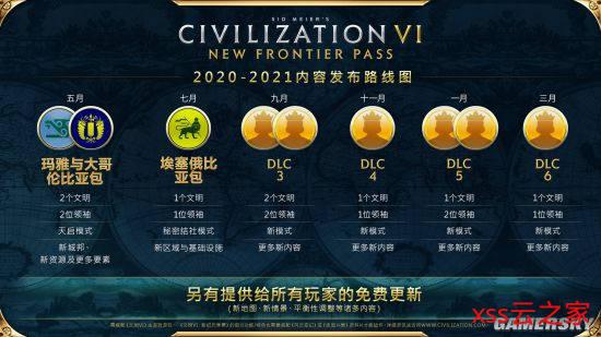 《文明6》下周发布更新 或有全新文明领袖登场