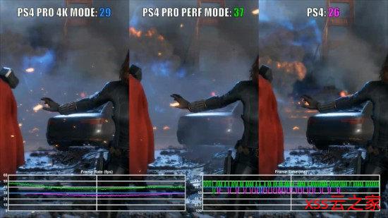 《漫威复仇者联盟》Beta测试PS4对比PS4 Pro帧数 绿巨人发飙全掉帧