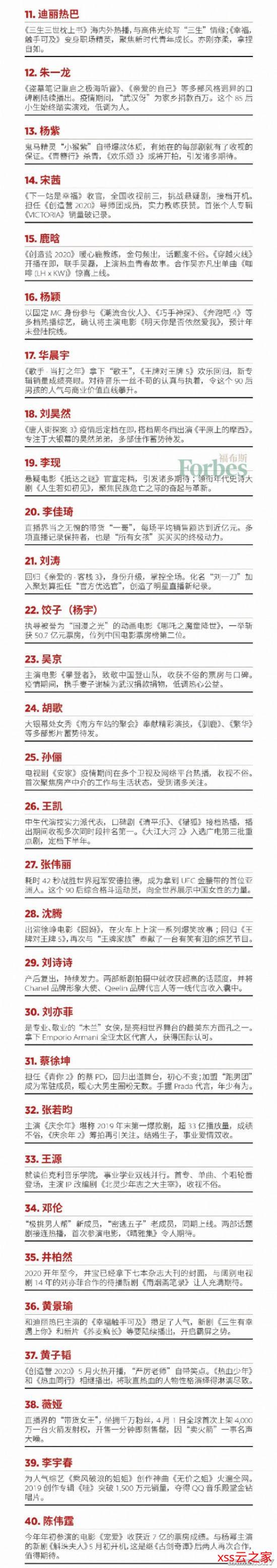 福布斯发布2020年中国名人榜TOP100 周杰伦排第四插图(12)